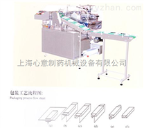 三維透明膜包裝機
