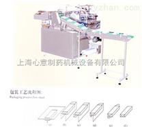 STB系列三維透明膜包裝機