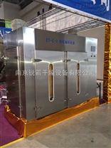 熱風循環烘干箱廠家