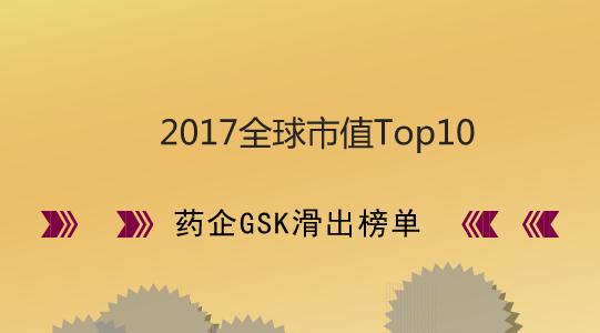 2017全球市值Top10药企 GSK滑出榜单