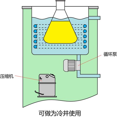 低温循环真空泵作为冷阱